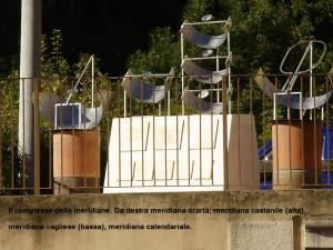 Le Meridiane di Vaglio Pettinengo - Biella